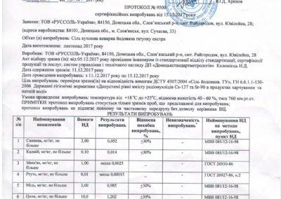 Протокол випробувань №9500 від 15.12.2017 року - Сіль кухонна виварна йодована гатунку екстра