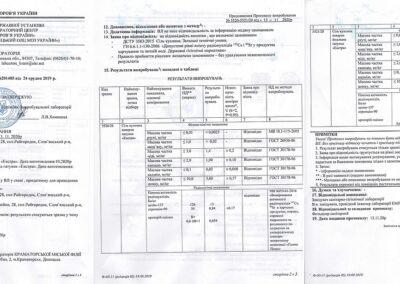 Протокол випробування № 5520-5521/20 від 13.11.2020 року